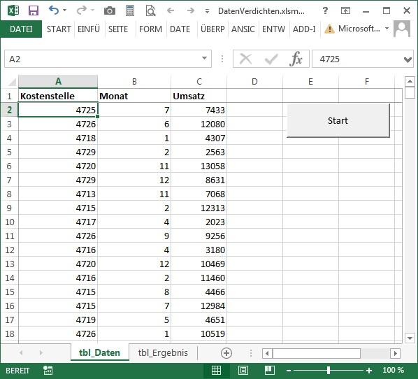 Daten konsoidieren