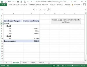 Pivot-Tabelle gruppieren