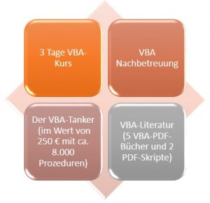 Das VBA-Komplett-Paket als Geschenk für eine Buchung des VBA-Kurs